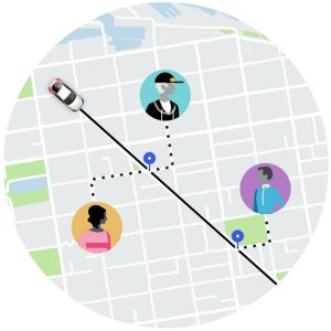 How walking works with Express POOL
