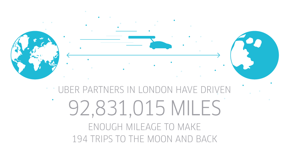 uber-ldn-20m-infographic-blog-960x540-r1-v1