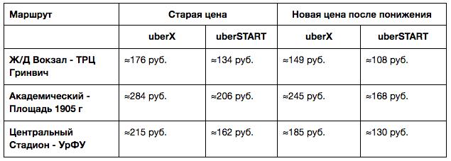 eka-price-cut-may
