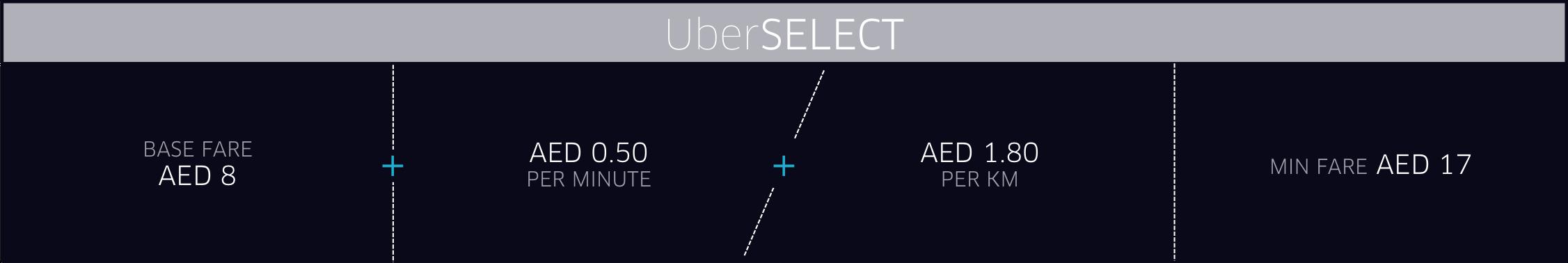 UberSELECT-2