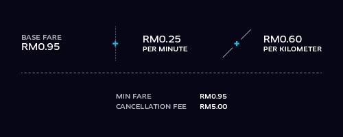 2016_01_17 - Uber Price Cut Fare Breakdown_KL-02 (2)